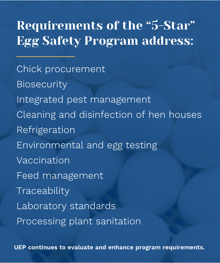 Food Safety Programs - Egg Safety Center